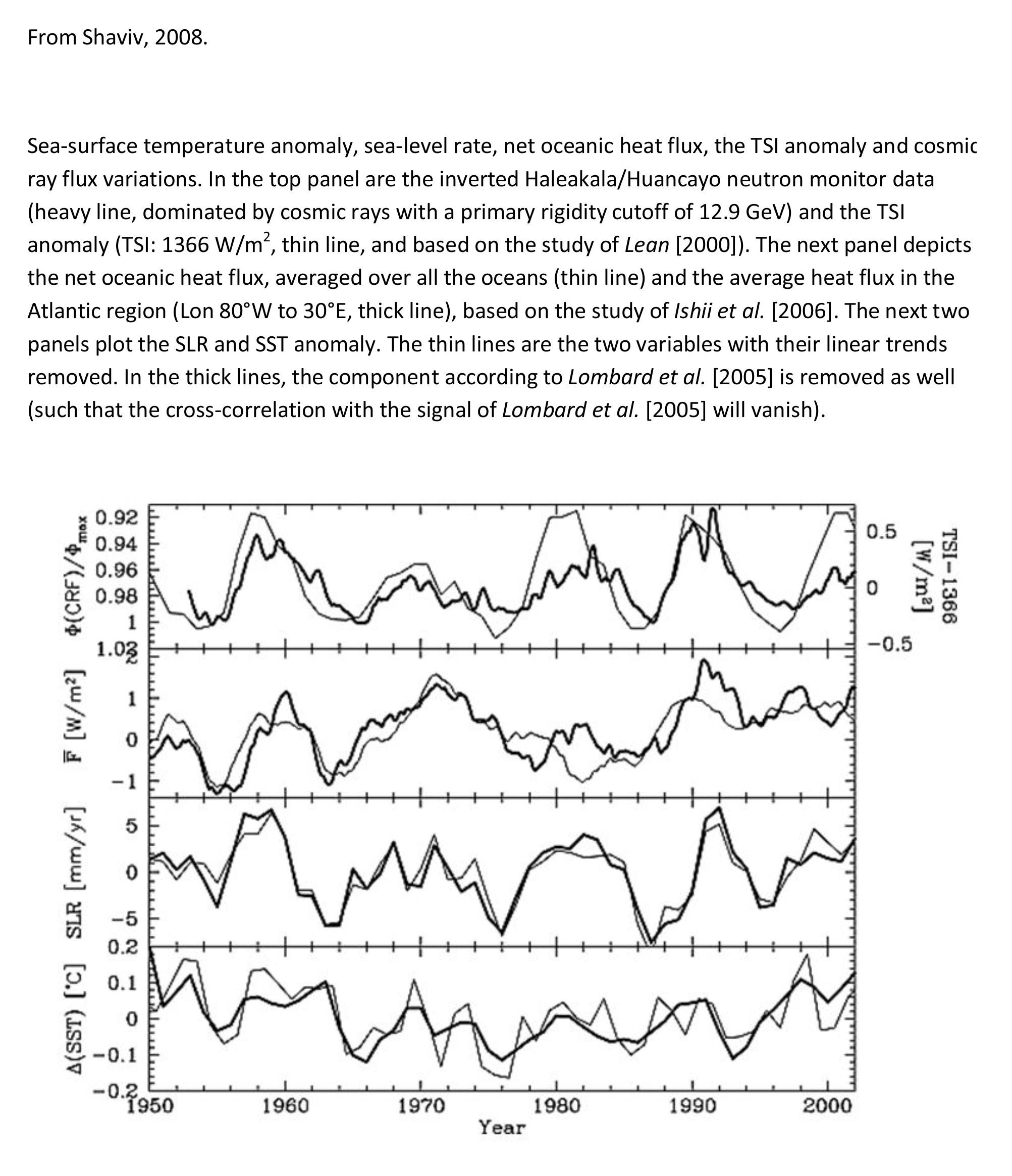 Steve Koonin: A Deceptive New Report on Climate | Climate Etc
